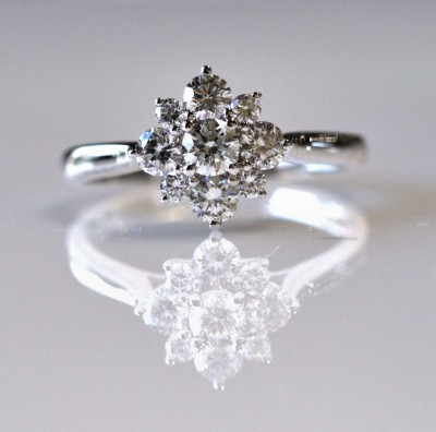 .75CTW Lab Grown Diamond Ring